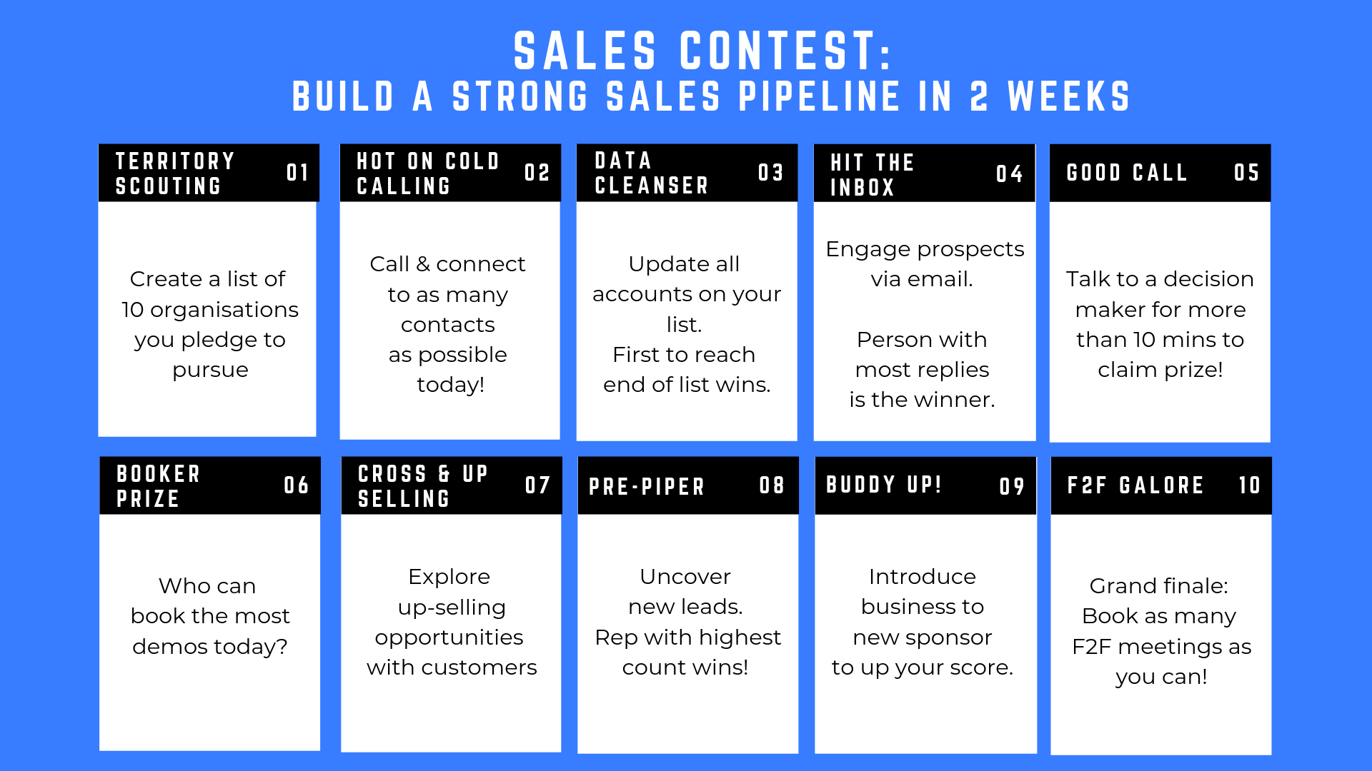 Sales contest: Build a Strong sales Pipeline