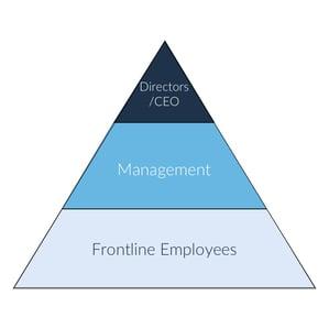 Tradicional Pyramid-1.jpg