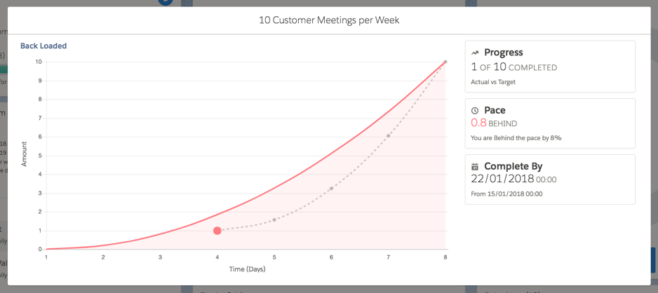 particular sales metric.png